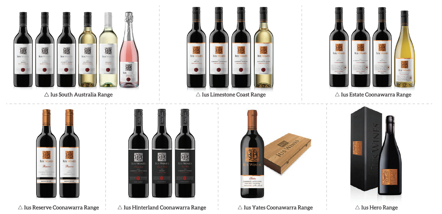 Ius Wine Ranges